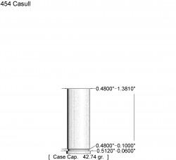 454-Casull
