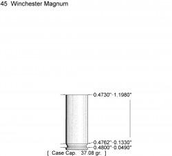 45 Winchester Magnum