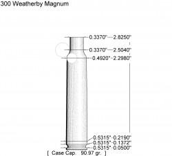 300 Weather Magnum