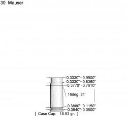 30-Mauser-reamer-rental