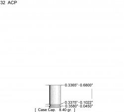 32-ACP-reamer-rental